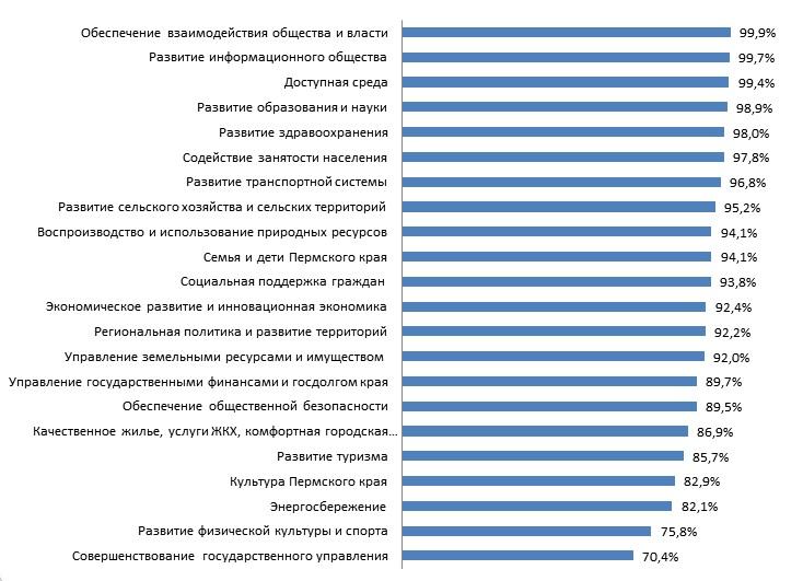 91c3c44eff66 Деловые новости  22 мая   ООО «ТелекомПлюс»