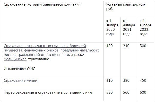 186ddc12fea4 Деловые новости  1 августа   ООО «ТелекомПлюс»